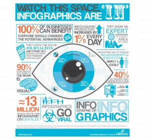 Grab attention with an Infographic
